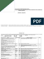 Normas microbiológicas a Junio 2010