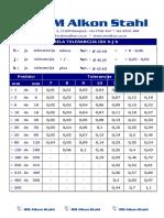 Tolerancije h j k.pdf