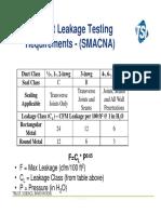 NEBB Duct Leakage Presentation 11