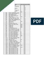 3G PRFILE tandardization