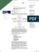 71469663 Process Hazards Analysis Pha Hazop Fmea Fta Jsa Etc