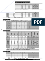 Advanced Excel Training Exercises