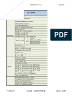 LTE RNP Input Info Check List V2.0