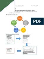 Ley de Inclusion, Adecuaciones Curriculares y DUA (COMPLETO)