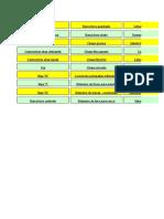 Tabela Geral