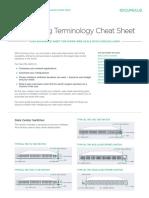 Cumulus Networks Data Center Cheat Sheet
