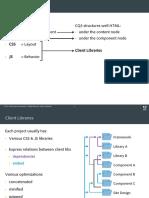 CQ Structure Basics