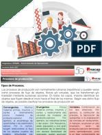 Procesos de producción (administración de operaciones)