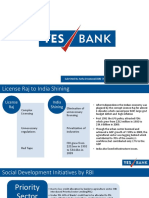 Yes Bank - Case Study