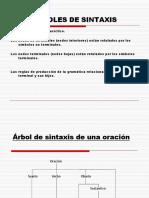 Árboles de Sintaxis - Módulo II