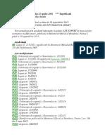 Legea Nr 215 2001 Administratiei Publice Locale