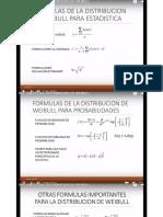Formulas Weibull