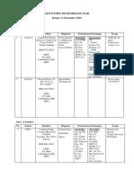 List Pasien Divisi Bedah Anak 9 Desember 2015.