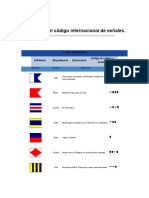 CODIGO INTERNACIONAL DE SEÑALES.doc