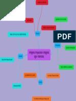 Inteligencia intrapersonal e inteligencia logico- matematica (1).pdf