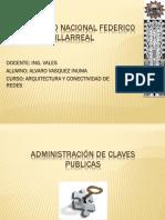 Administracion de Claves Publicas