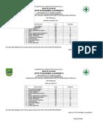 9.2.1.1 Penetapan Area Prioritas Berdasarkan Unit Score Tertinggi Januari