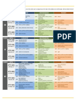 Plan Ai²TS 2017 - 18 (1)