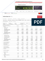Income Statement for United Bank Ltd (UBL) From Morningstar