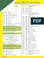 GRE Quimicos n 36-37