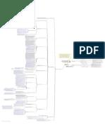 Erickson_Comunicare.pdf