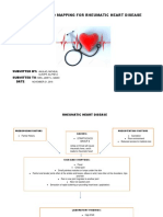 Concept and Mapping for Rheumatic Heart Disease