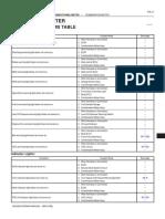 INSTRUMENT PANEL.pdf