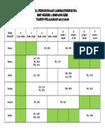 Jadwal Penggunaan Laboratorium Ipa
