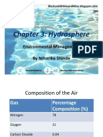 IGCSE Environmental Management Chapter 3 Hydrosphere Notes