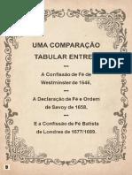 UmaComparaC_CeoTabularEntreAsTrCosConfissCIesdaFCoReformadaePuritanaVersCeoEC.pdf