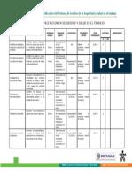 Ejemplo Plan de Capacitacion en Seguridad y Salud en El Trabajo