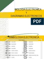 Simbologia Electronica
