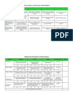 03 Rubrica Modulo III Estudio Organizacional Legal y Ambiental