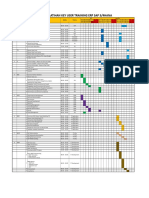 Jadwal Key User Training SAP dan Peserta Pusat + Cabang