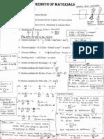 149308457-Strength-of-Materials.pdf