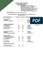 4888535 Telephone List