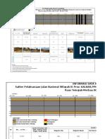 Laporan Stripmap Jembatan TMJK (Coreteam)