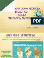 Infografias y Educacion Ambiental