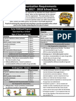 Immunization Requirements for the 2017-2018 School Year Cheat Sheet