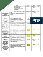 PLAN DE eVALUACIÓN.pdf