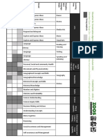 habitat detectives curriculum f-2