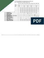 Carta Gantt Pentadbiran Dan Pengurusan Sekolah 2013
