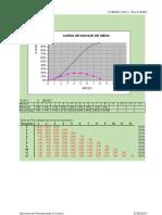 Cronograma de Avance de Obra (Cao) v1
