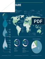Future of Water 2016