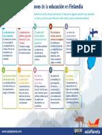 Inf_10_Claves_Educacion_Finlandia.pdf
