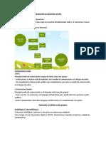 Evaluación Diagnóstico y Intervención en Pacientes Con DA
