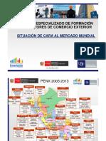 1.2. Situacion Del Peru de Cara Al Mercado Mundial