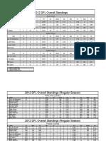 2012 regular season spreadsheet