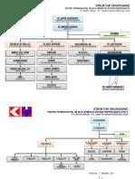 Struktur Organisasi_by Pass