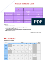 Ballard Scale n Apgar